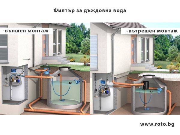 filtar-za-dazhdovna-voda-montazh