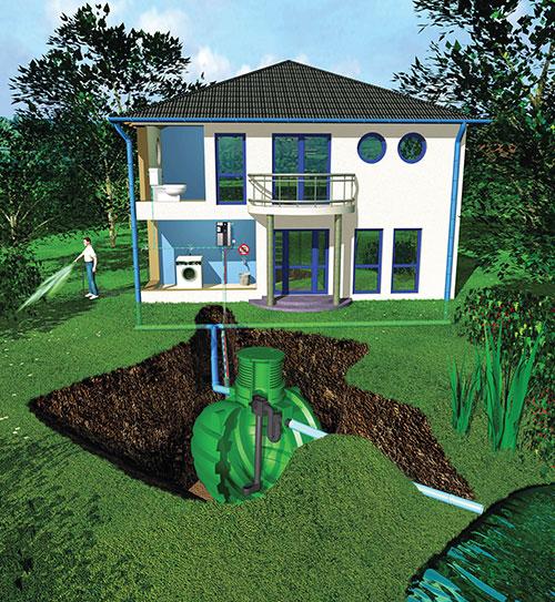 sistema-za-dazhdovna-voda-ot-roto-rezervoari