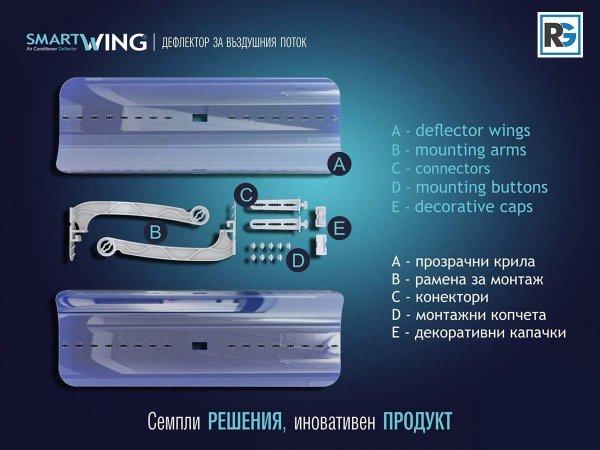 smartwing eu - Дефлектор за Климатик
