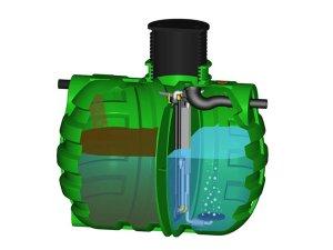 Аеробна биологична пречиствателна станция за битови отпадъчни води MCN6 RoClean от типа SBR-биореактор.